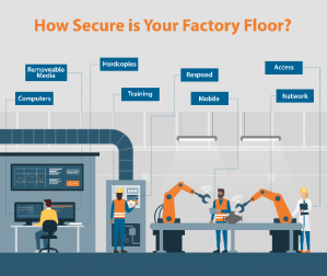 How Secure is your Factory Floor?
